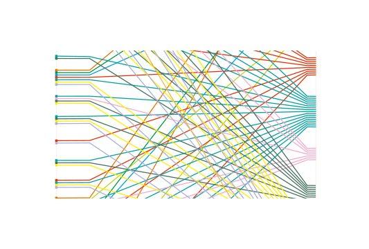 Inter réseau